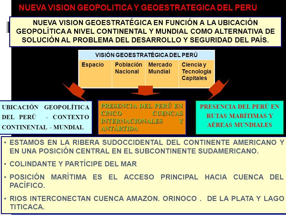 5. LA PRESENCIA DEL PERÚ EN LA ANTÁRTIDA: Que influye en los climas del Perú Favorece la proyección internacional del país. Genera campos de desarroll