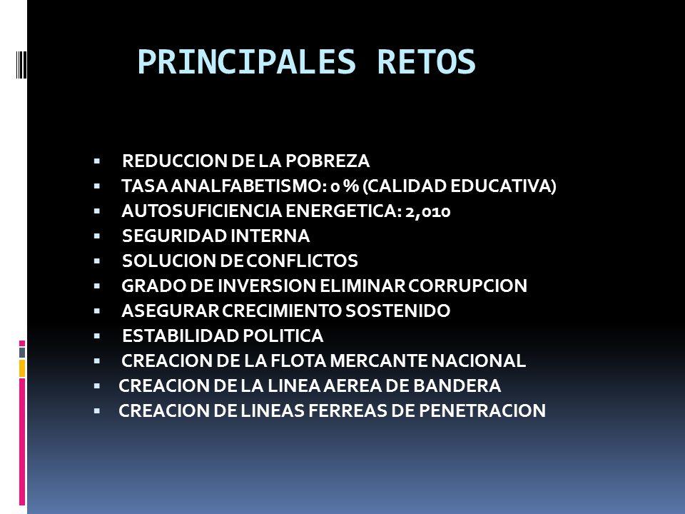 EL CIRCULO VIRTUOSO DEL DESARROLLO FLUJO DE INVERSION EXTRANJERA Y PERUANA DIRECTA CRECIMIENTO ECONOMICO DESARROLLO ECONOMICO GENERACION DE EMPLEO RED