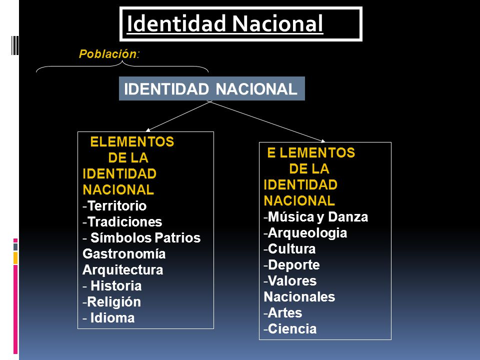 PRINCIPALES RETOS REDUCCION DE LA POBREZA TASA ANALFABETISMO: 0 % (CALIDAD EDUCATIVA) AUTOSUFICIENCIA ENERGETICA: 2,010 SEGURIDAD INTERNA SOLUCION DE