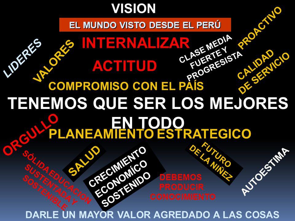 TENEMOS QUE SER LOS MEJORES EN TODO CRECIMIENTO ECONOMÍCO SOSTENIDO SALUD CALIDAD DE SERVICIO FUTURO DE LA NIÑEZ COMPROMISO CON EL PAÍS LIDERES ACTITUD DARLE UN MAYOR VALOR AGREDADO A LAS COSAS SÓLIDA EDUCACION SUSTENTADA Y SOSTENIBLE INTERNALIZAR PLANEAMIENTO ESTRATEGICO VALORES EL MUNDO VISTO DESDE EL PERÚ VISION AUTOESTIMA ORGULLO CLASE MEDIA FUERTE Y PROGRESISTA DEBEMOS PRODUCIR CONOCIMIENTO PROACTIVO