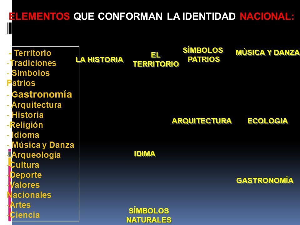 Identidad Nacional IDENTIDAD NACIONAL ELEMENTOS DE LA IDENTIDAD NACIONAL -Territorio -Tradiciones - Símbolos Patrios Gastronomía Arquitectura - Histor