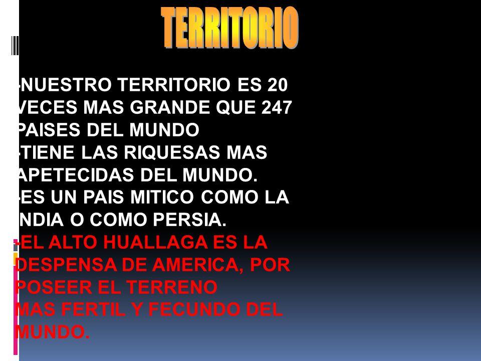 -1'285,216 KILÓMETROS CUADRADOS. -26 REGIONES. -CASI 28 MILLONES DE HABITANTES. -TERRITORIO 3 VECES MÁS GRANDE QUE JAPÓN. --200 MILLAS MARÍTIMAS DE MA