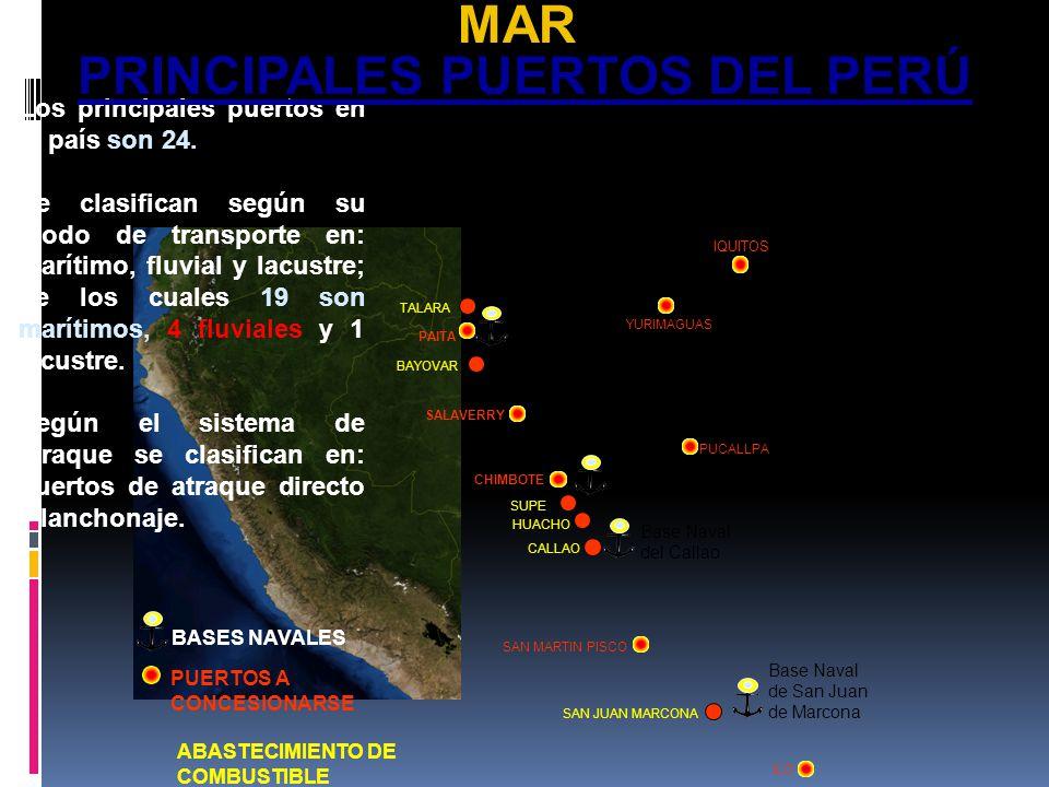 MAR EN LOS 863 MIL KILÓMETROS CUADRADOS DEL MAR DE GRAU SE UBICAN DOS DE LOS NUEVE GRANDES AFLORAMIENTOS MINERALES EXISTENTES EN EL MUNDO Y QUE PRODUC