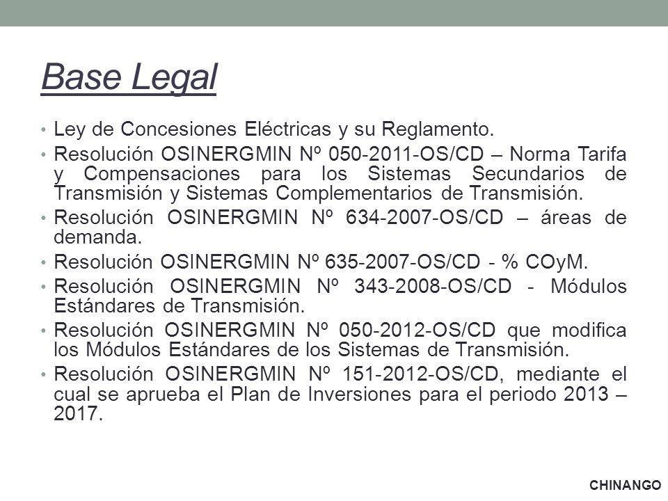 Metodología y consideraciones Las instalaciones de transmisión fueron asignadas a la generación antes de la vigencia de la Ley 28832.