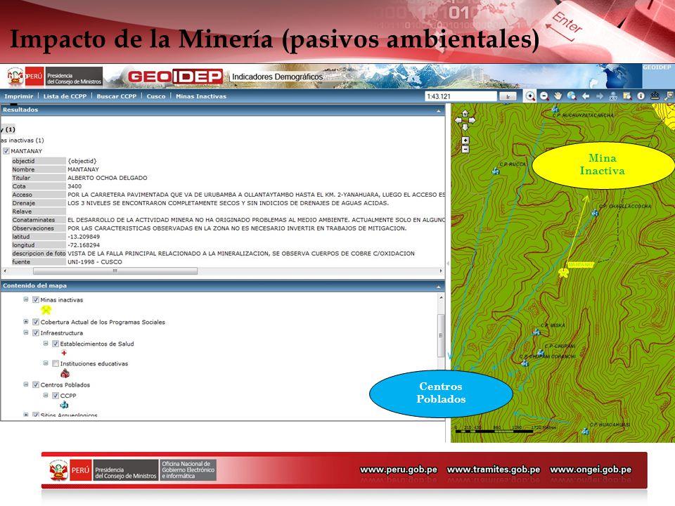 Impacto de la Minería (pasivos ambientales) - Centros Poblados Mina Inactiva