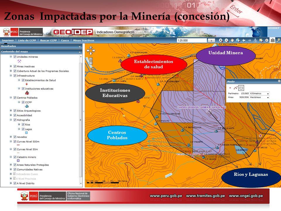 Establecimientos de salud Instituciones Educativas Centros Poblados Ríos y Lagunas Unidad Minera Zonas Impactadas por la Minería (concesión) -