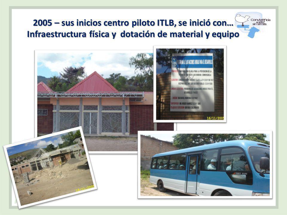 2005 – sus inicios centro piloto ITLB, se inició con… Infraestructura física y dotación de material y equipo
