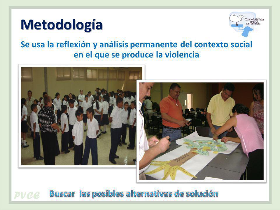 Metodología Se usa la reflexión y análisis permanente del contexto social en el que se produce la violencia