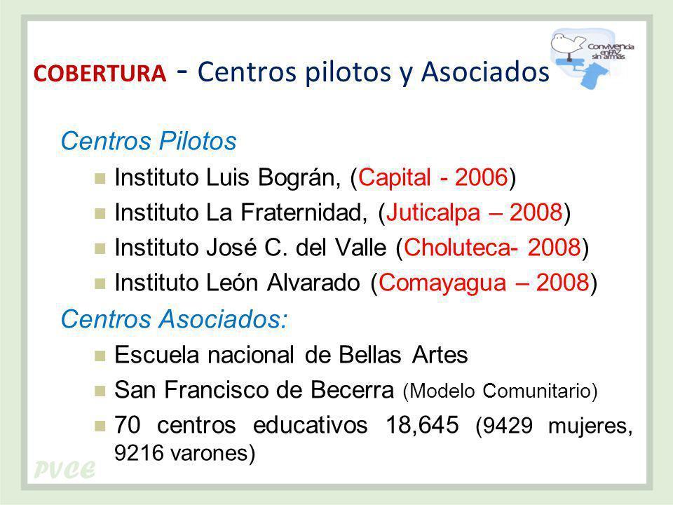 COBERTURA - Centros pilotos y Asociados Centros Pilotos Instituto Luis Bográn, (Capital - 2006) Instituto La Fraternidad, (Juticalpa – 2008) Instituto José C.