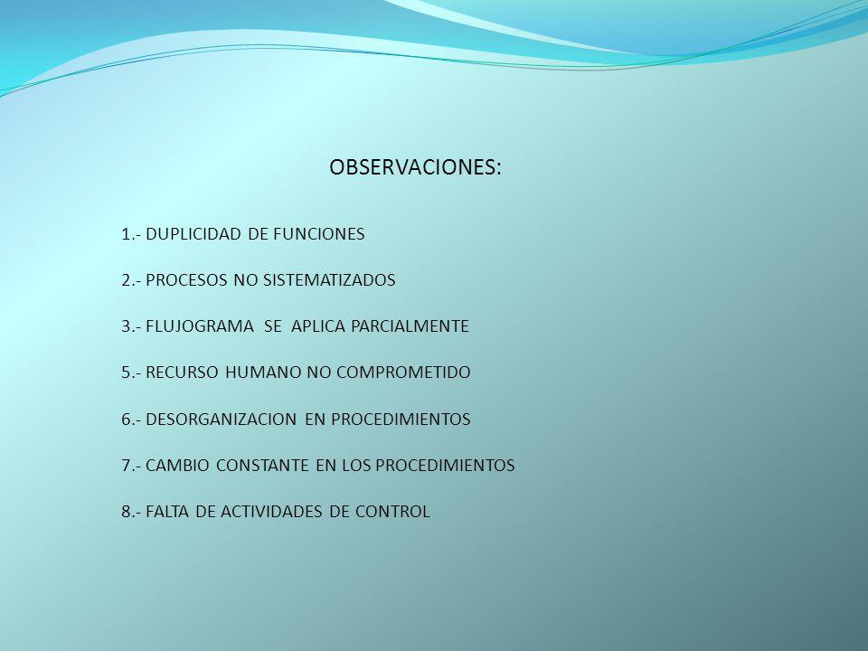 OBSERVACIONES: 1.- DUPLICIDAD DE FUNCIONES 2.- PROCESOS NO SISTEMATIZADOS 3.- FLUJOGRAMA SE APLICA PARCIALMENTE 5.- RECURSO HUMANO NO COMPROMETIDO 6.-
