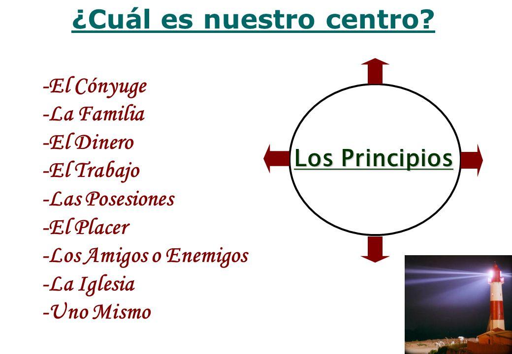 ¿Cuál es nuestro centro? -El Cónyuge -La Familia -El Dinero -El Trabajo -Las Posesiones -El Placer -Los Amigos o Enemigos -La Iglesia -Uno Mismo Los P