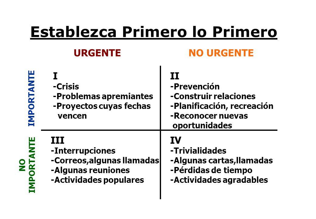 Establezca Primero lo Primero URGENTENO URGENTE IMPORTANTE NO IMPORTANTE I -Crisis -Problemas apremiantes -Proyectos cuyas fechas vencen II -Prevenció