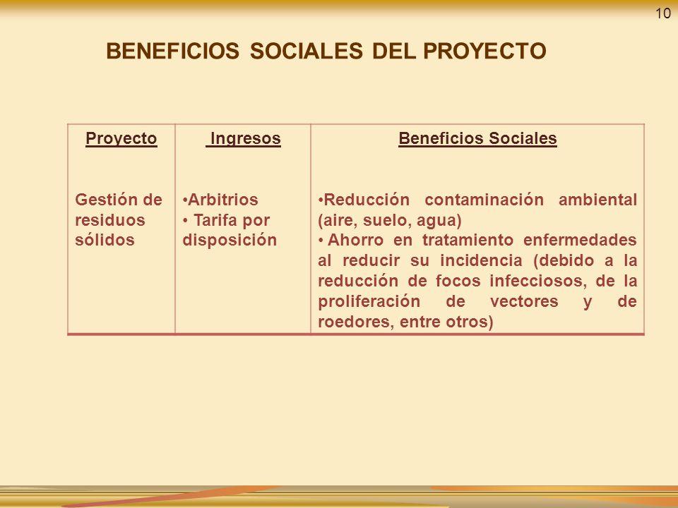 10 Proyecto Gestión de residuos sólidos Ingresos Arbitrios Tarifa por disposición Beneficios Sociales Reducción contaminación ambiental (aire, suelo,