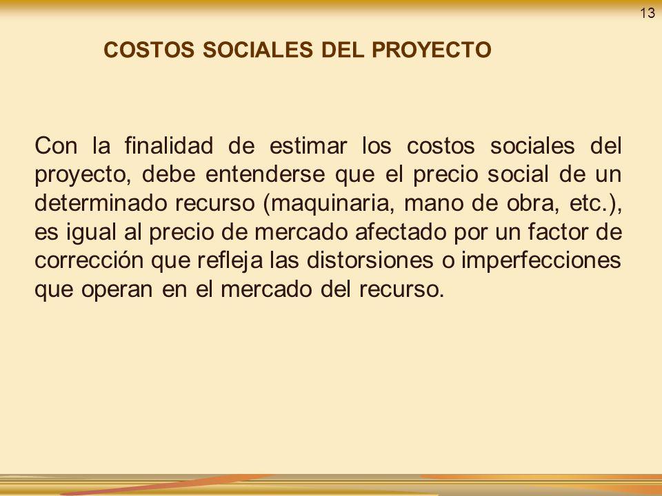 Con la finalidad de estimar los costos sociales del proyecto, debe entenderse que el precio social de un determinado recurso (maquinaria, mano de obra, etc.), es igual al precio de mercado afectado por un factor de corrección que refleja las distorsiones o imperfecciones que operan en el mercado del recurso.