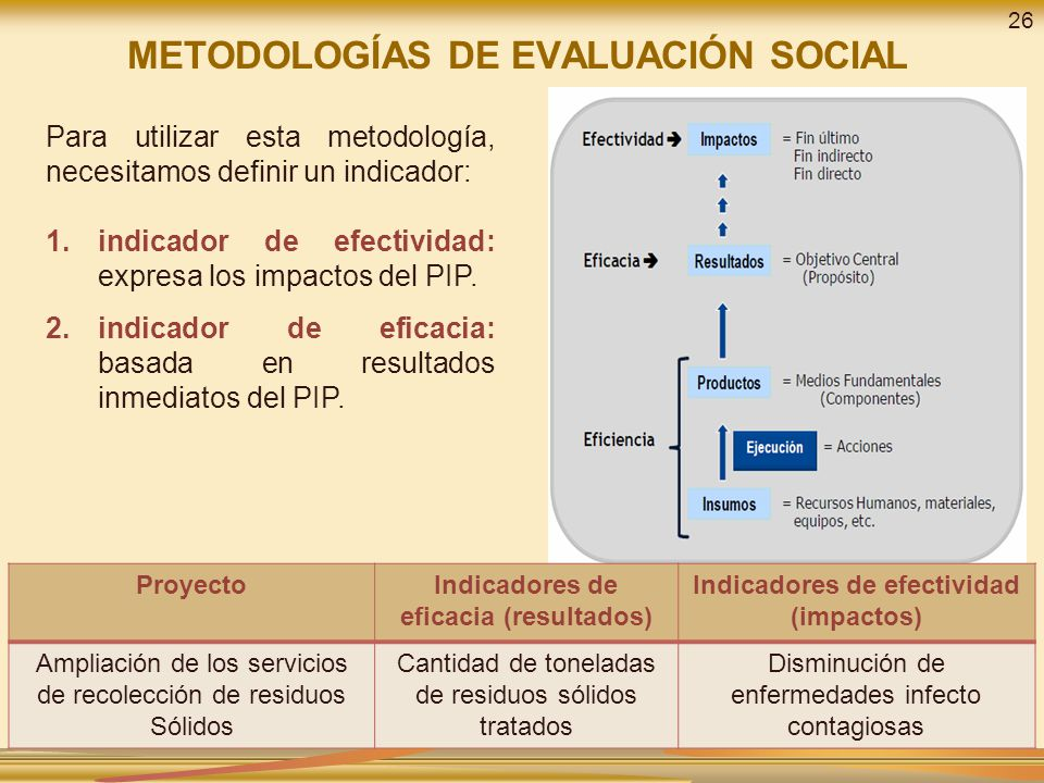 METODOLOGÍAS DE EVALUACIÓN SOCIAL Para utilizar esta metodología, necesitamos definir un indicador: 1.indicador de efectividad: expresa los impactos del PIP.