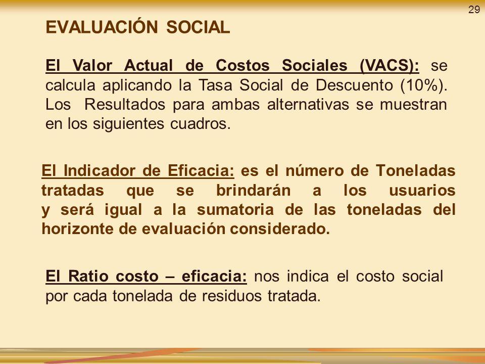 El Indicador de Eficacia: es el número de Toneladas tratadas que se brindarán a los usuarios y será igual a la sumatoria de las toneladas del horizonte de evaluación considerado.
