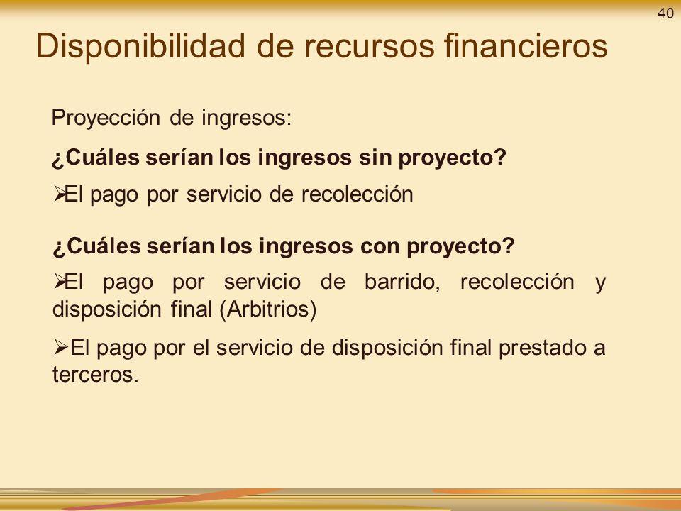 Proyección de ingresos: Disponibilidad de recursos financieros ¿Cuáles serían los ingresos sin proyecto? El pago por servicio de recolección El pago p