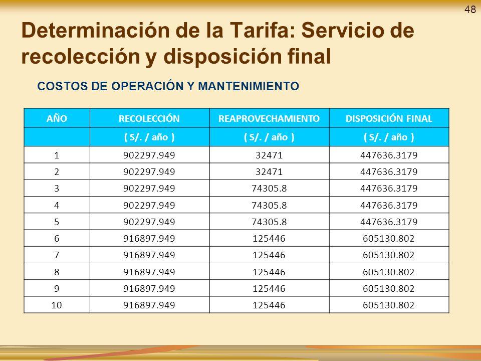 Determinación de la Tarifa: Servicio de recolección y disposición final 48 AÑORECOLECCIÓNREAPROVECHAMIENTODISPOSICIÓN FINAL ( S/.