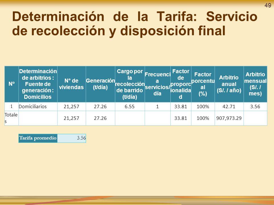 Nº Determinación de arbitrios : Fuente de generación : Domicilios N° de viviendas Generación (t/día) Cargo por la recolección de barrido (t/día) Frecu