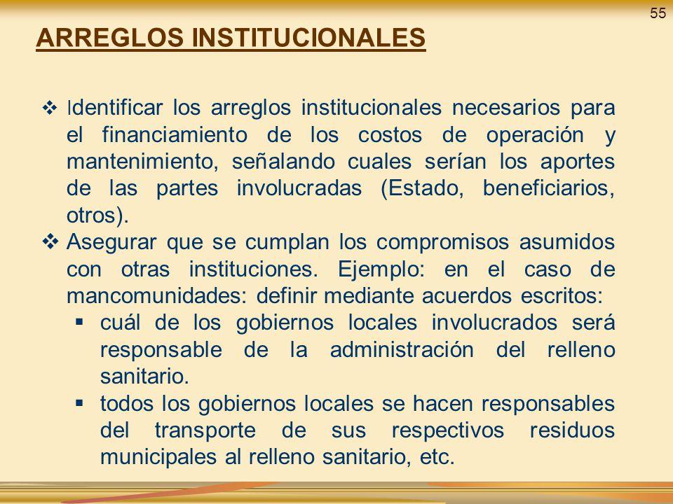 ARREGLOS INSTITUCIONALES I dentificar los arreglos institucionales necesarios para el financiamiento de los costos de operación y mantenimiento, señal