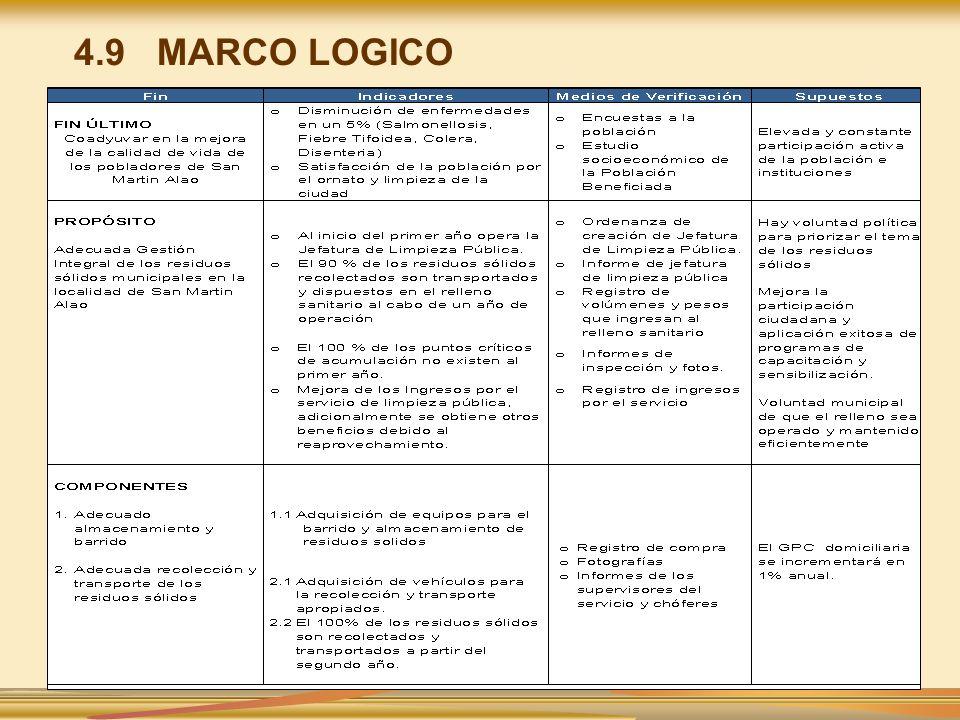 4.9 MARCO LOGICO