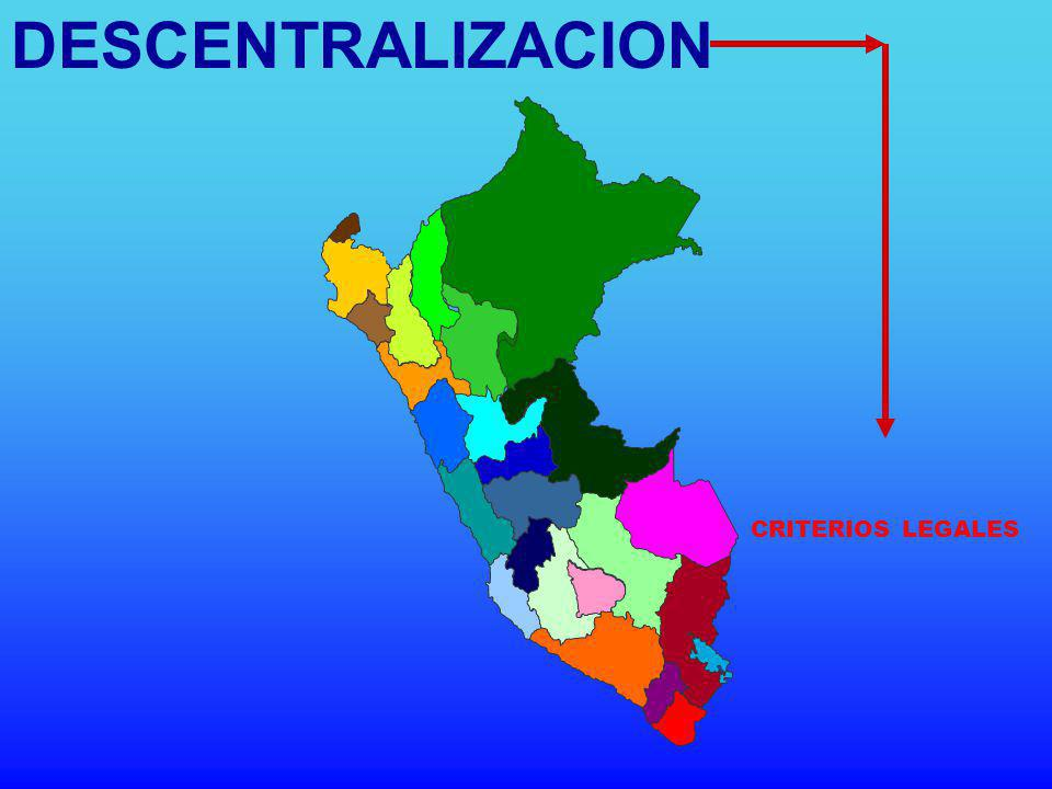 ORGANIZACIÓN TERRITORIAL NO VISA EL DESARROLLO Y DEFENSA