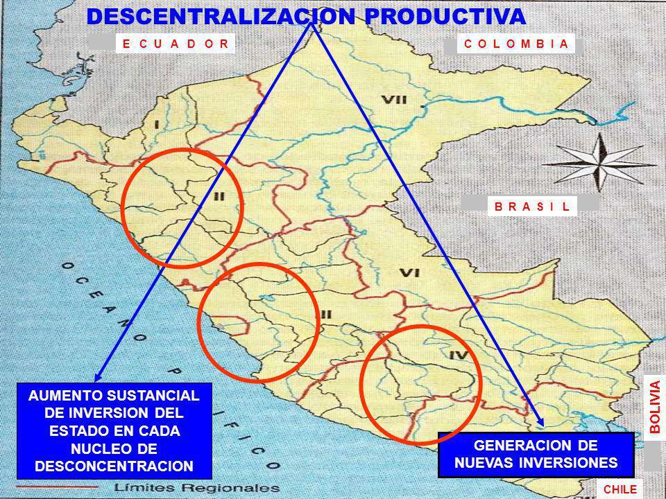 E C U A D O RC O L O M B I A B R A S I L BOLIVIA CHILE PROPUESTA DE REGIONALIZACION IDEAL - NUCLEO - ZONA PERIFERICA - INTERCONEXION - IDIOMA, RAZA, ETC - ASPIRACION COMUN - POTENCIAL ECONOMICO - VOLUMEN DE POBLACION SIGNIFICATIVA - RECURSOS ECONOMICOS - CAPACIDAD DE INTEGRACION CON OTRAS REGIONES NUCLEO