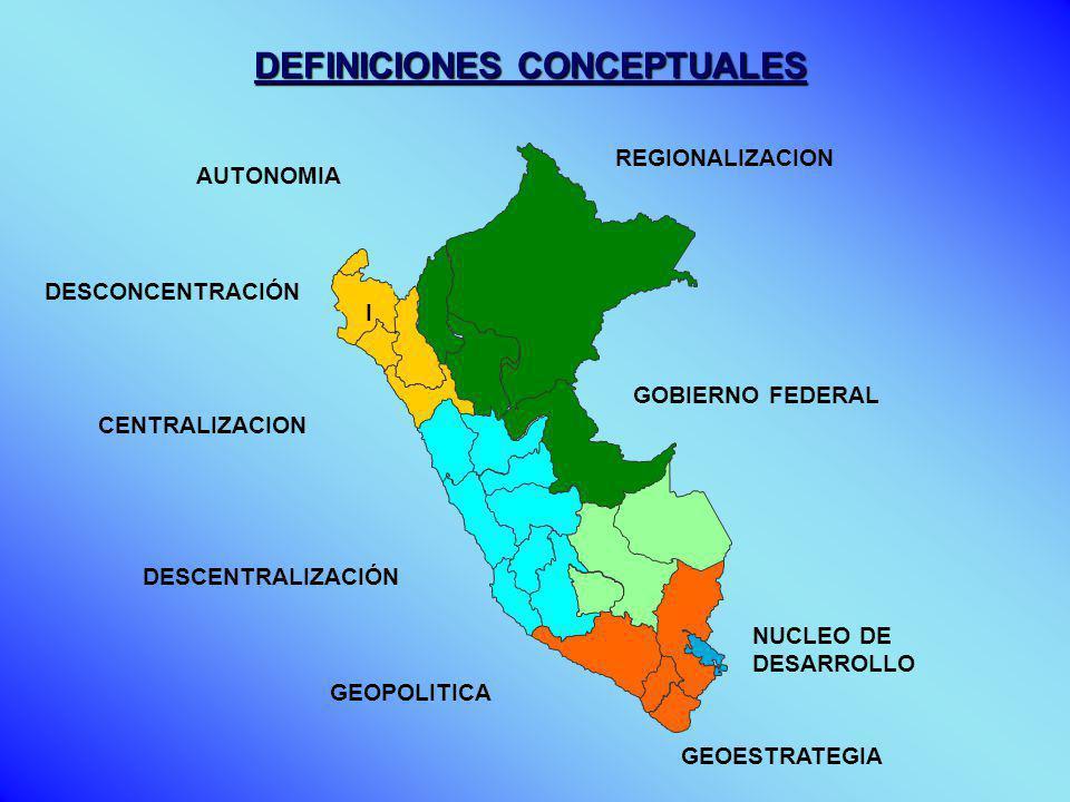 ANTECEDENTES - REGIONES NATURALES - CUATRO SUYOS - 24 DEPARTAMENTOS - MANUEL PARDO - JAVIER PULGAR VIDAL - PLAN NACIONAL DE REGIONALIZACION 1980 - REGIONALIZACION CONSTITUCION DE 1979 -REGIONALIZACION CONSTITUCION DE 1993