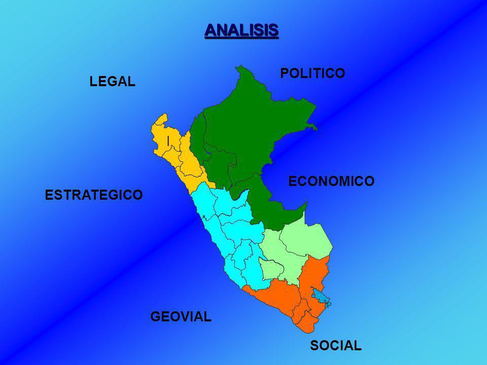 ¿ Qué PRODUCE EL CENTRALISMO.