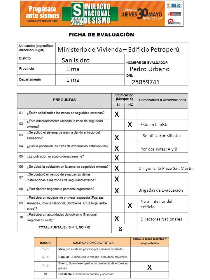 Ministerio de Vivienda – Edificio Petroperú San Isidro Lima Pedro Urbano 25859741 x x x Se utilizaron silbatos x x x x x x x Directores Nacionales No al interior del edificio.