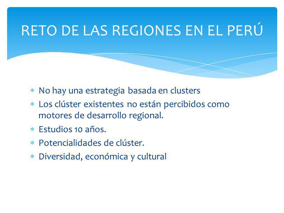 No hay una estrategia basada en clusters Los clúster existentes no están percibidos como motores de desarrollo regional. Estudios 10 años. Potencialid