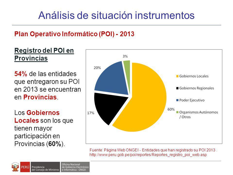 Análisis de situación instrumentos Plan Operativo Informático (POI) - 2013 Registro del POI en Provincias 54% de las entidades que entregaron su POI e