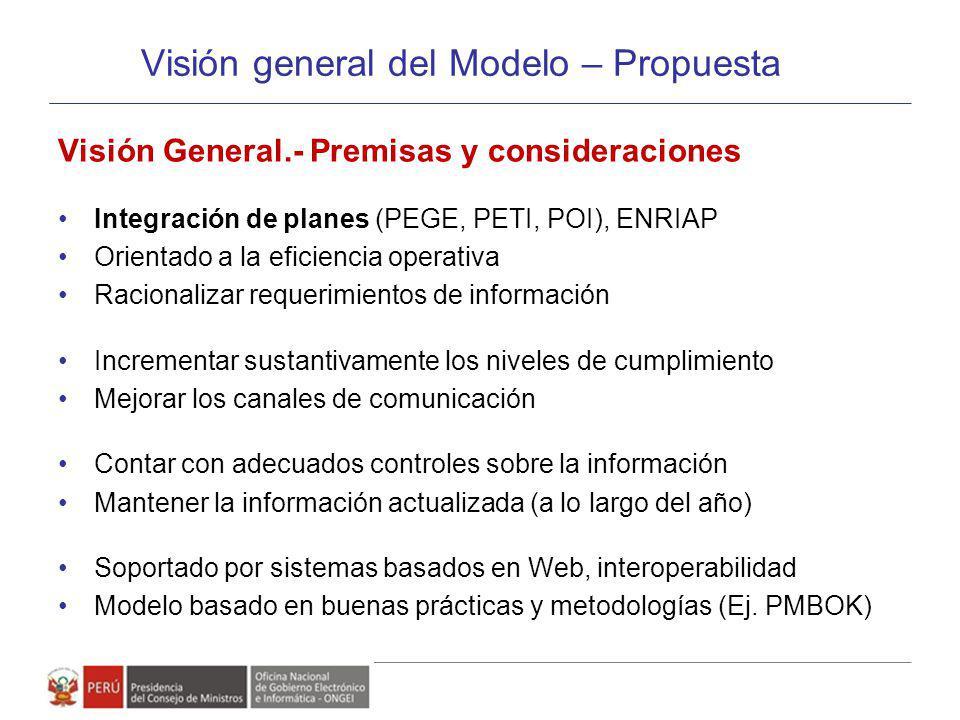 Visión General.- Premisas y consideraciones Integración de planes (PEGE, PETI, POI), ENRIAP Orientado a la eficiencia operativa Racionalizar requerimi