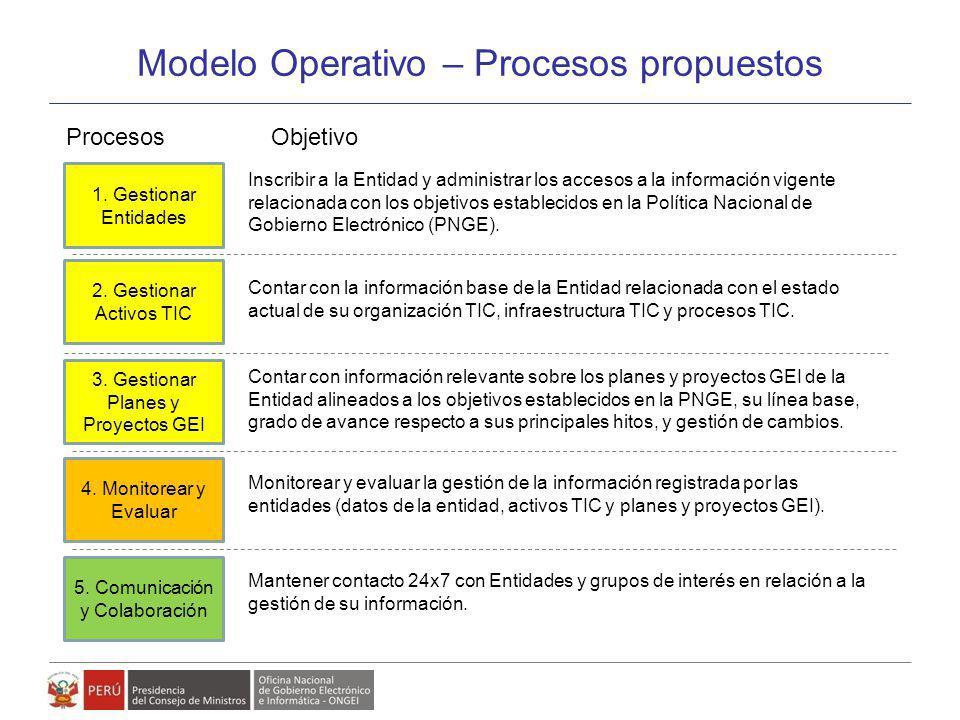 Modelo de Gestión de Políticas, Planes y Proyectos de Gobierno Electrónico Modelo Operativo – Procesos propuestos ProcesosObjetivo 1. Gestionar Entida
