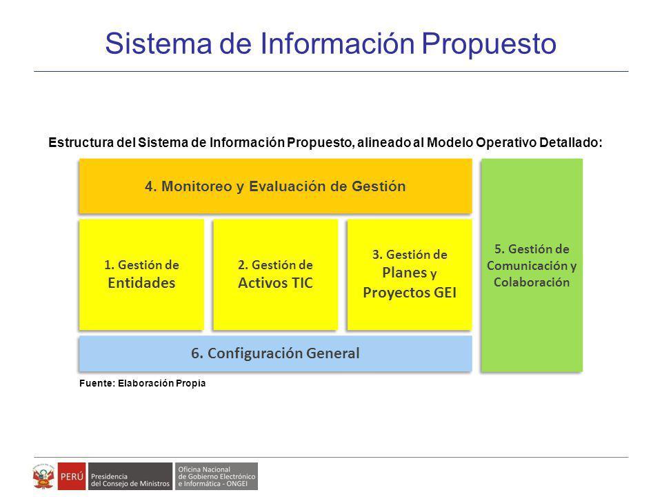 Modelo de Gestión de Políticas, Planes y Proyectos de Gobierno Electrónico Sistema de Información Propuesto 22 4. Monitoreo y Evaluación de Gestión 1.
