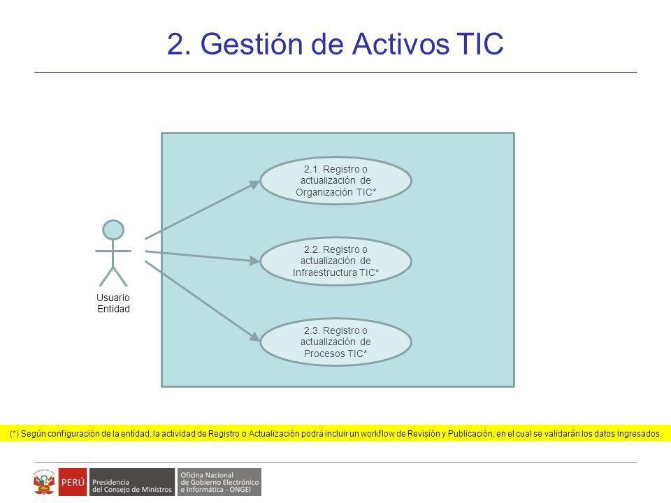 Modelo de Gestión de Políticas, Planes y Proyectos de Gobierno Electrónico 2. Gestión de Activos TIC 24 2.1. Registro o actualización de Organización