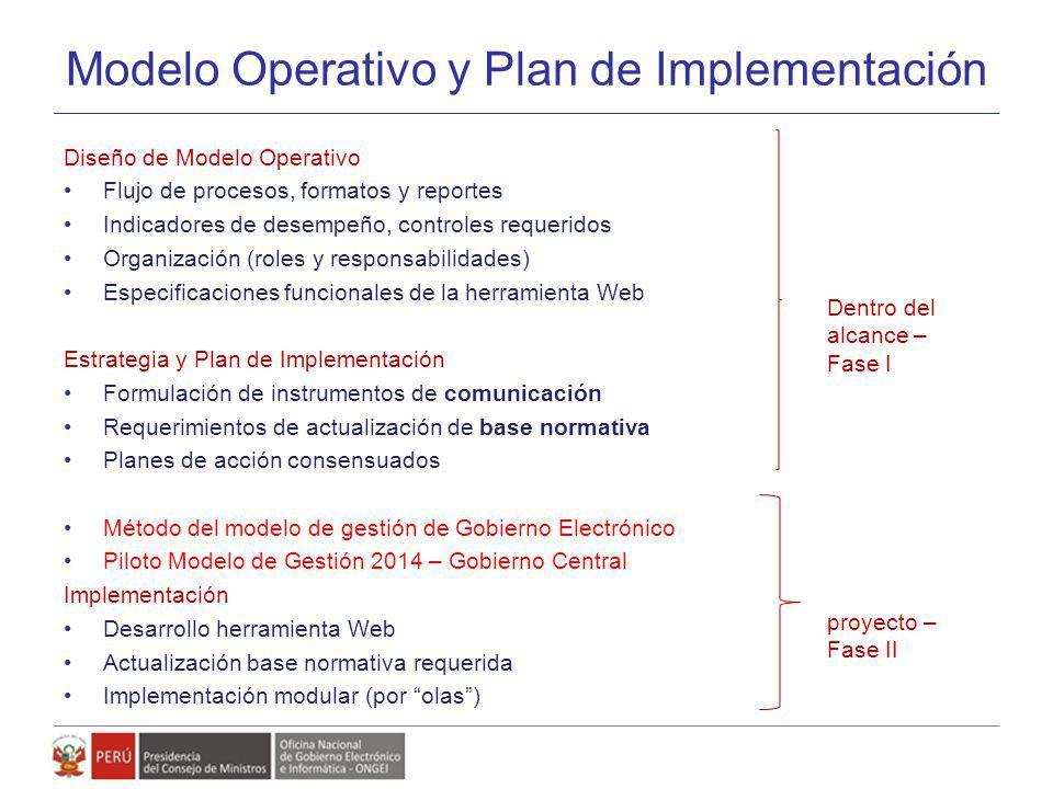 Modelo Operativo y Plan de Implementación Diseño de Modelo Operativo Flujo de procesos, formatos y reportes Indicadores de desempeño, controles requer