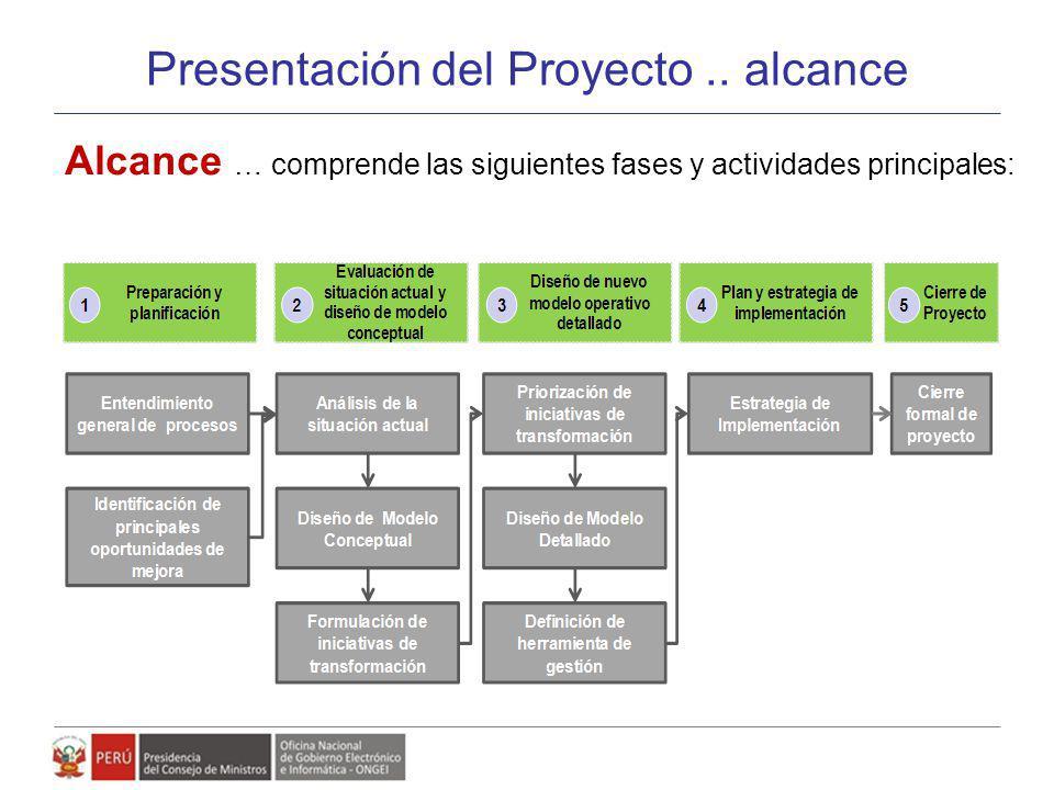 Presentación del Proyecto.. alcance Alcance … comprende las siguientes fases y actividades principales: