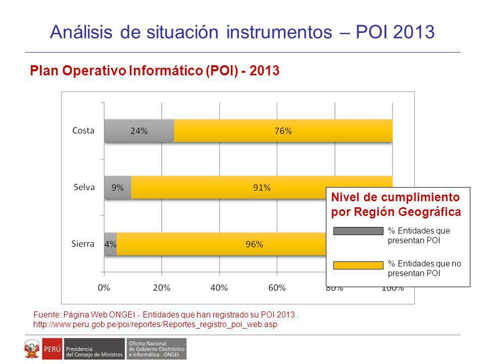 Fuente: Página Web ONGEI - Entidades que han registrado su POI 2013. http://www.peru.gob.pe/poi/reportes/Reportes_registro_poi_web.asp Plan Operativo
