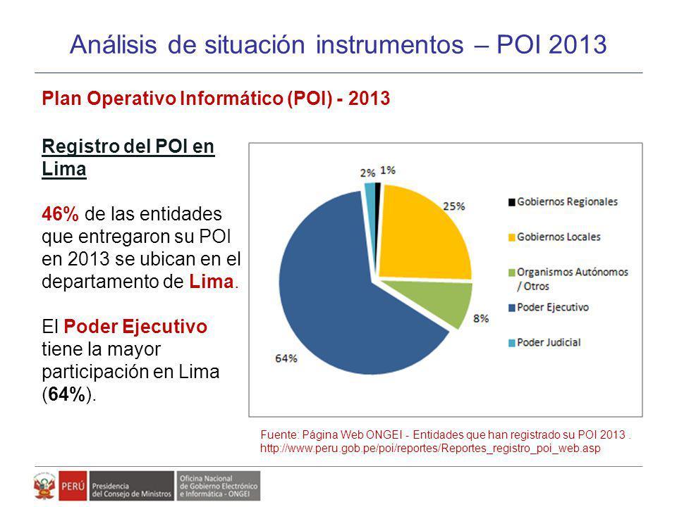 Registro del POI en Lima 46% de las entidades que entregaron su POI en 2013 se ubican en el departamento de Lima. El Poder Ejecutivo tiene la mayor pa