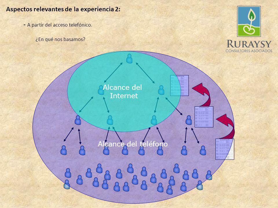 Aspectos relevantes de la experiencia 1: Características del sistema de información: 1.