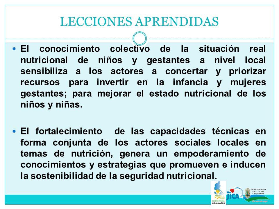LECCIONES APRENDIDAS El conocimiento colectivo de la situación real nutricional de niños y gestantes a nivel local sensibiliza a los actores a concert