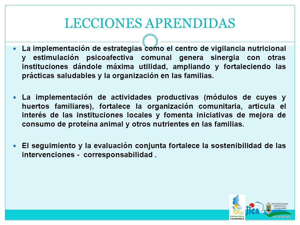 LECCIONES APRENDIDAS La implementación de estrategias como el centro de vigilancia nutricional y estimulación psicoafectiva comunal genera sinergia co