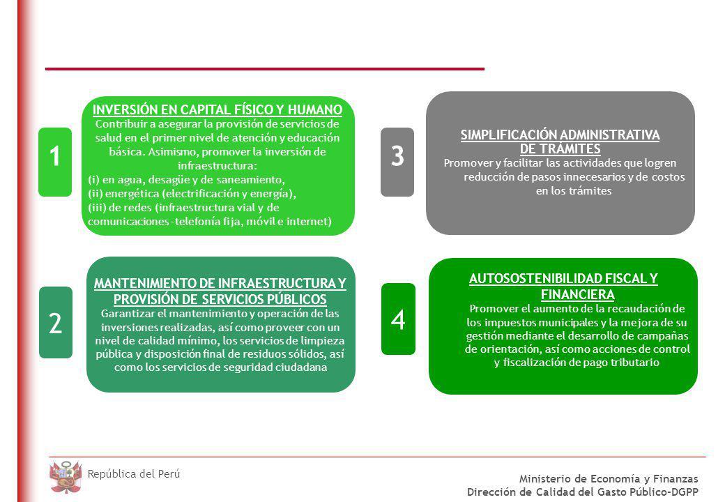 DO NOT REFRESH Ministerio de Economía y Finanzas Dirección de Calidad del Gasto Público-DGPP República del Perú Orientaciones para el gasto de recursos INVERSIÓN EN CAPITAL FÍSICO Y HUMANO Contribuir a asegurar la provisión de servicios de salud en el primer nivel de atención y educación básica.