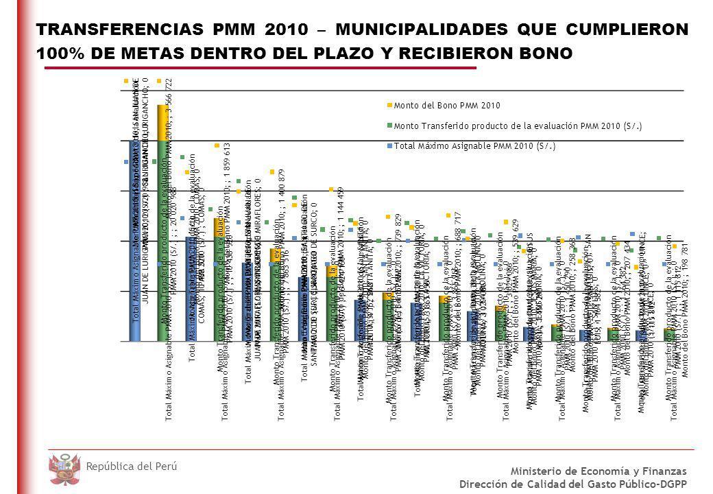 DO NOT REFRESH Ministerio de Economía y Finanzas Dirección de Calidad del Gasto Público-DGPP República del Perú TRANSFERENCIAS PMM 2010 – MUNICIPALIDADES QUE CUMPLIERON 100% DE METAS DENTRO DEL PLAZO Y RECIBIERON BONO