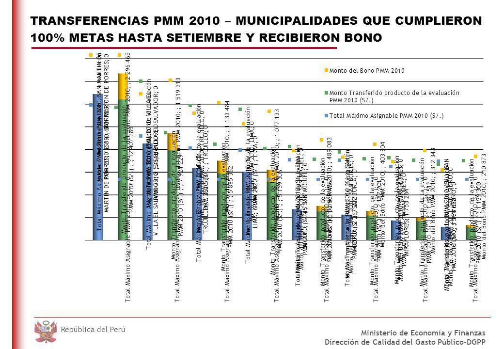 DO NOT REFRESH Ministerio de Economía y Finanzas Dirección de Calidad del Gasto Público-DGPP República del Perú TRANSFERENCIAS PMM 2010 – MUNICIPALIDADES QUE CUMPLIERON 100% METAS HASTA SETIEMBRE Y RECIBIERON BONO