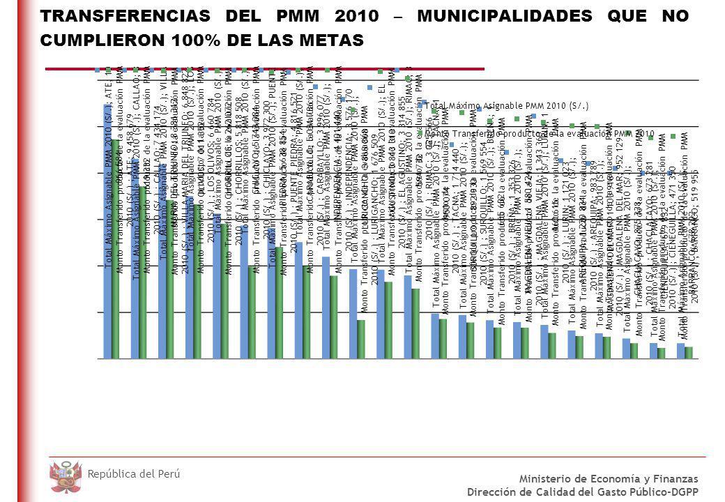 DO NOT REFRESH Ministerio de Economía y Finanzas Dirección de Calidad del Gasto Público-DGPP República del Perú TRANSFERENCIAS DEL PMM 2010 – MUNICIPALIDADES QUE NO CUMPLIERON 100% DE LAS METAS