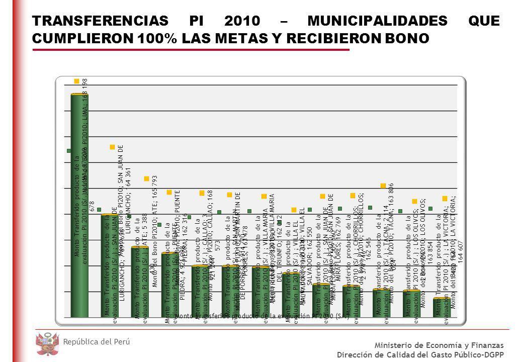 DO NOT REFRESH Ministerio de Economía y Finanzas Dirección de Calidad del Gasto Público-DGPP República del Perú TRANSFERENCIAS PI 2010 – MUNICIPALIDADES QUE CUMPLIERON 100% LAS METAS Y RECIBIERON BONO