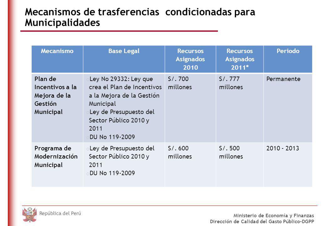 DO NOT REFRESH Ministerio de Economía y Finanzas Dirección de Calidad del Gasto Público-DGPP República del Perú Mecanismos de trasferencias condicionadas para Municipalidades MecanismoBase Legal Recursos Asignados 2010 Recursos Asignados 2011* Periodo Plan de Incentivos a la Mejora de la Gestión Municipal o Ley No 29332: Ley que crea el Plan de Incentivos a la Mejora de la Gestión Municipal o Ley de Presupuesto del Sector Público 2010 y 2011 o DU No 119-2009 S/.