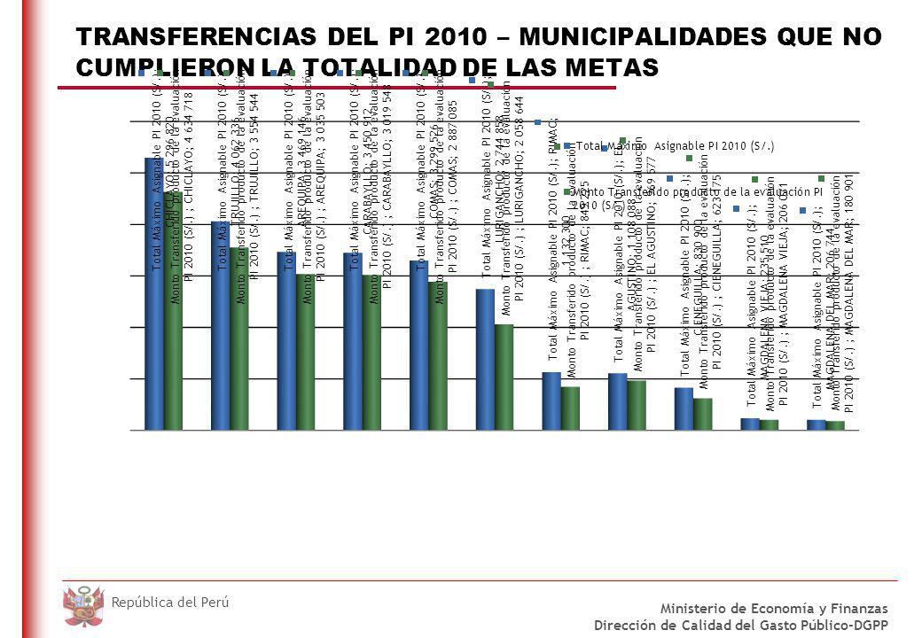 DO NOT REFRESH Ministerio de Economía y Finanzas Dirección de Calidad del Gasto Público-DGPP República del Perú TRANSFERENCIAS DEL PI 2010 – MUNICIPAL